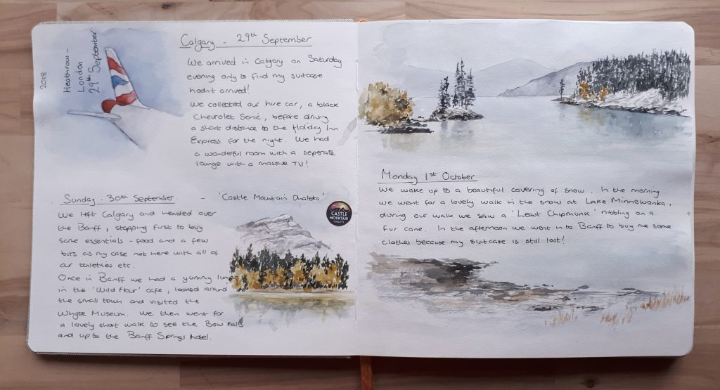 Sketches in a Travelogue Art Journal